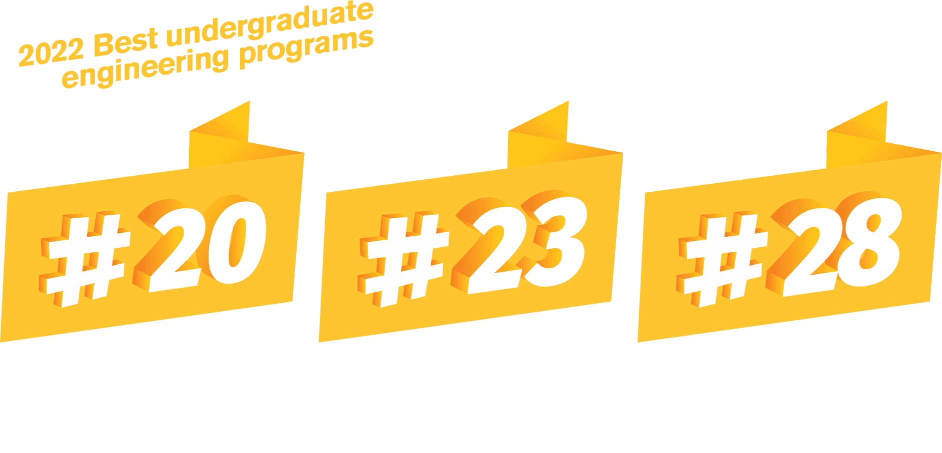 2022 Best undergraduate engineering programs, #20 Computer engineering, #23 Artificial intelligence (specialty of computer science), and #28 Cybersecurity (specialty of computer science), U.S. News & World Report, 2022
